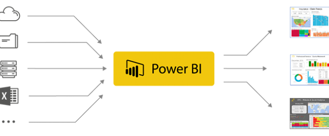 Master Business Intelligence Aplicada Power BI