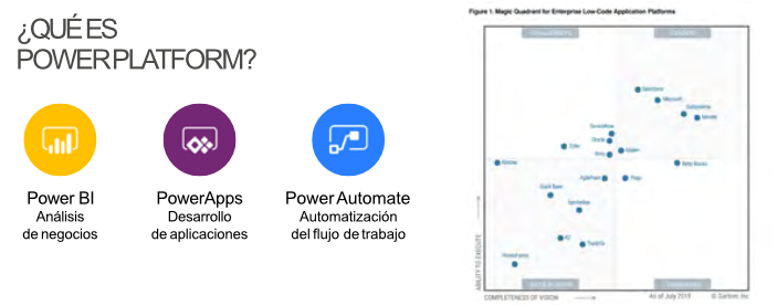 grafico-power-platform